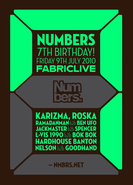 Numbers 7th birthday
